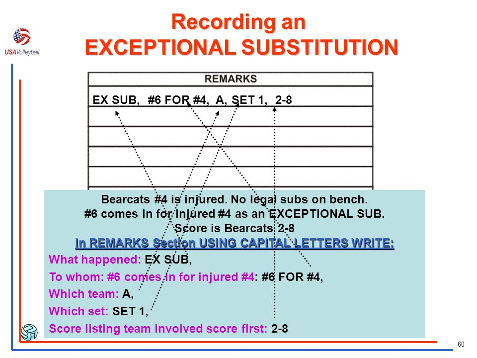 Recording an EXCEPTIONAL SUBSTITUTION
