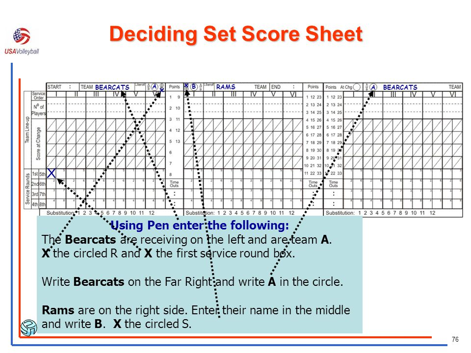 Deciding Set Score Sheet Using Pen enter the following: