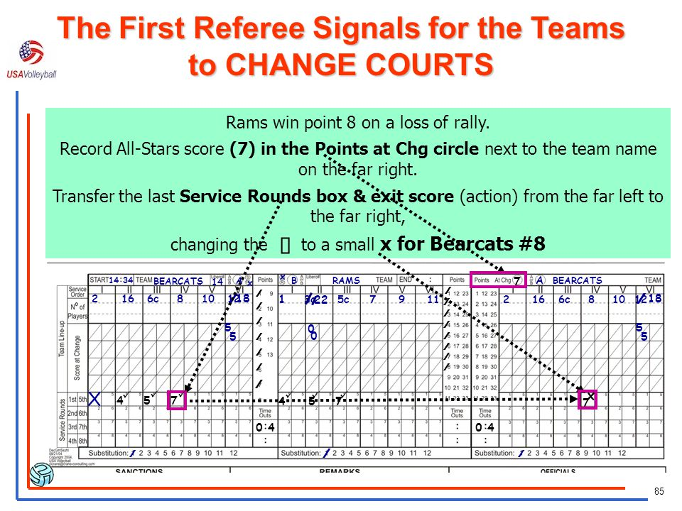 The First Referee Signals for the Teams to CHANGE COURTS