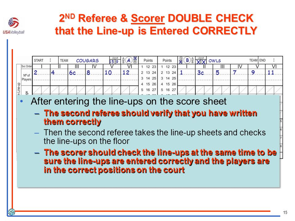 2ND Referee & Scorer DOUBLE CHECK that the Line-up is Entered CORRECTLY