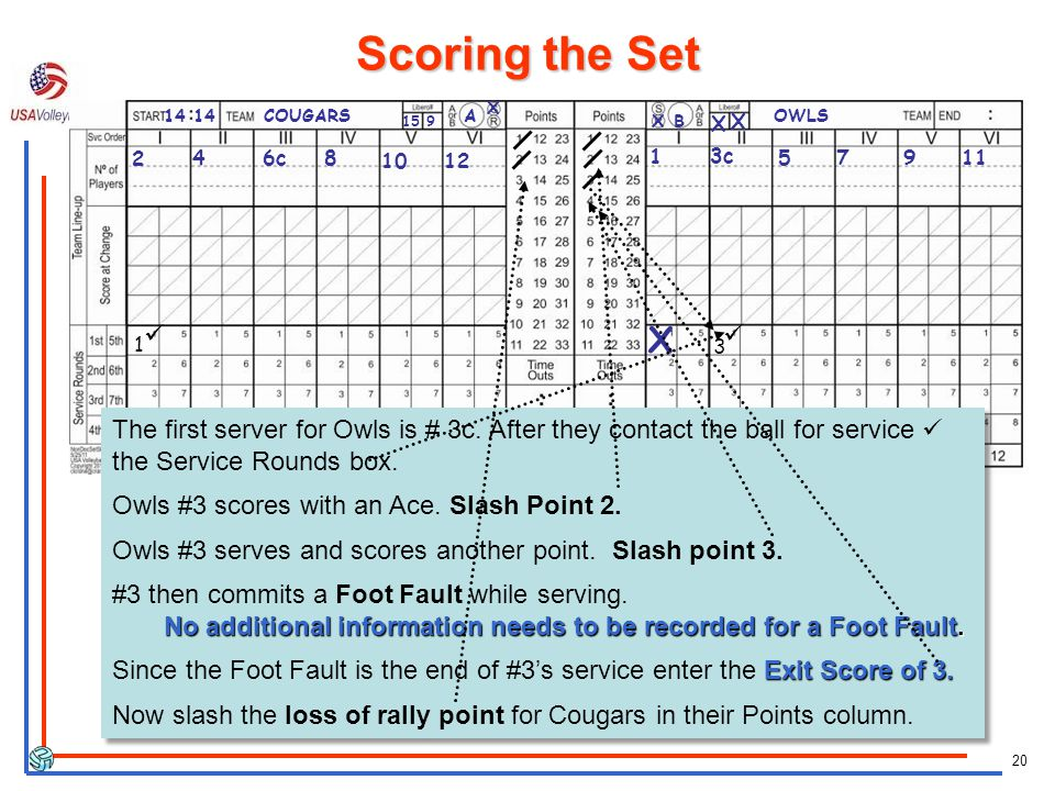 Scoring the Set COUGARS. A. X. X. B. X. X. OWLS c