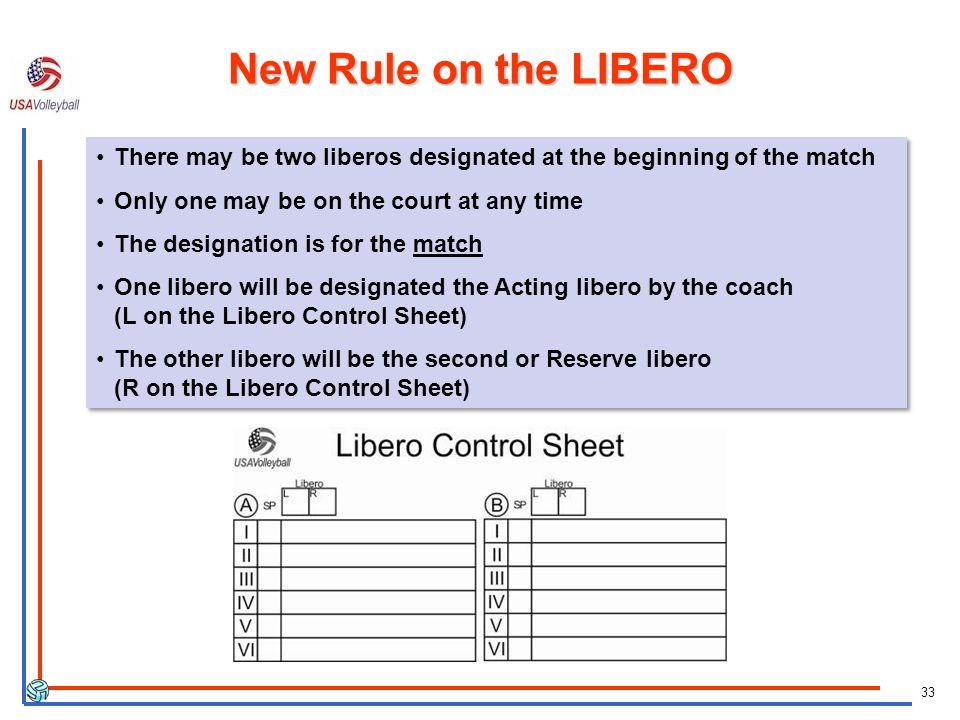 New Rule on the LIBERO There may be two liberos designated at the beginning of the match. Only one may be on the court at any time.