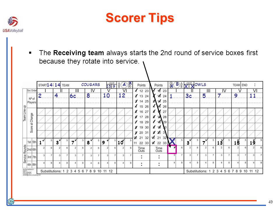 Scorer Tips The Receiving team always starts the 2nd round of service boxes first because they rotate into service.