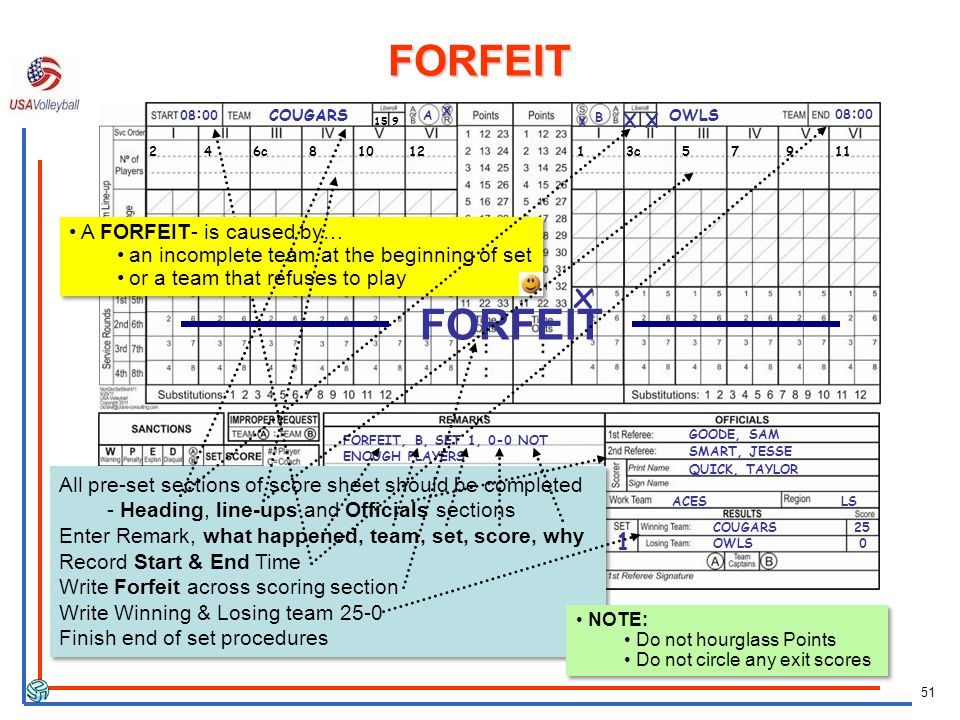 FORFEIT FORFEIT x 1 A FORFEIT- is caused by…