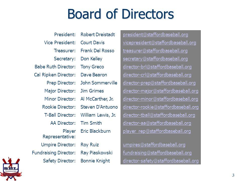Board of Directors President: Robert Dreistadt