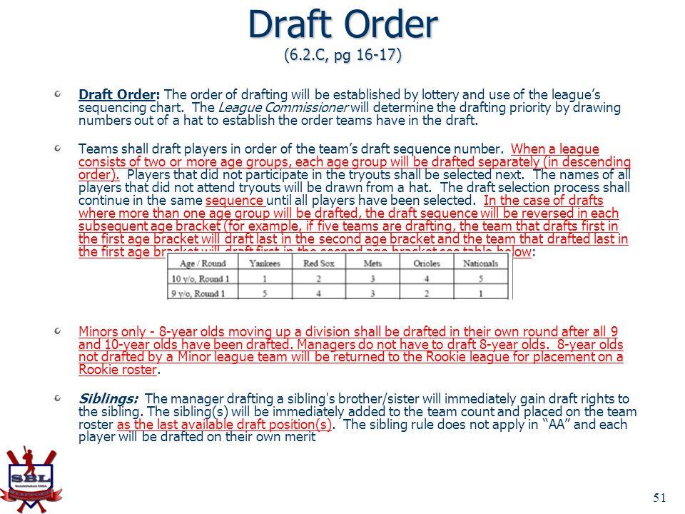 Draft Order (6.2.C, pg 16-17)