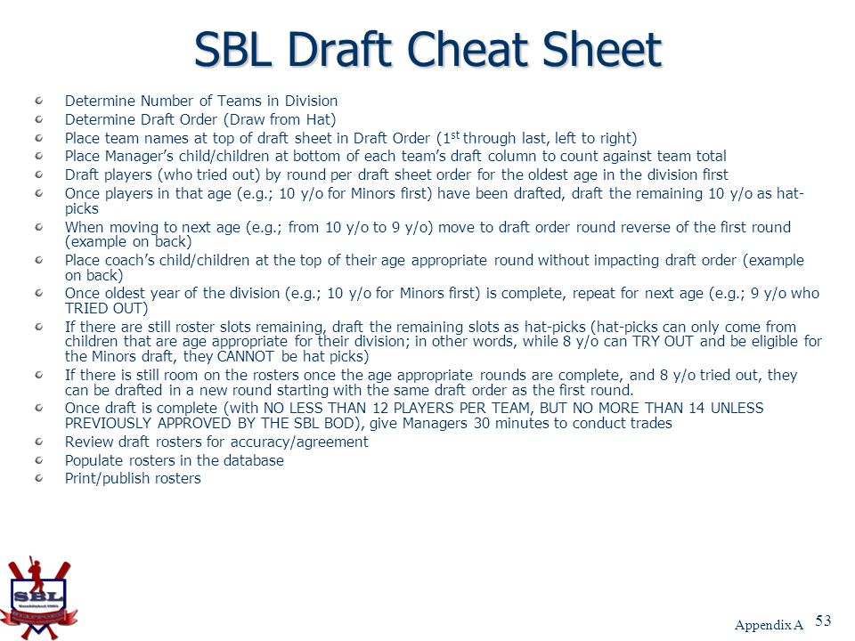 SBL Draft Cheat Sheet Determine Number of Teams in Division
