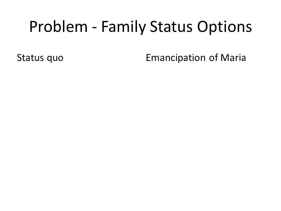 Problem - Family Status Options