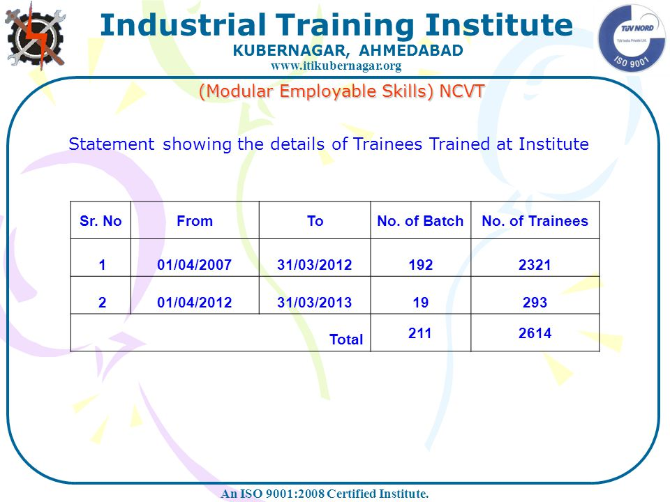 (Modular Employable Skills) NCVT