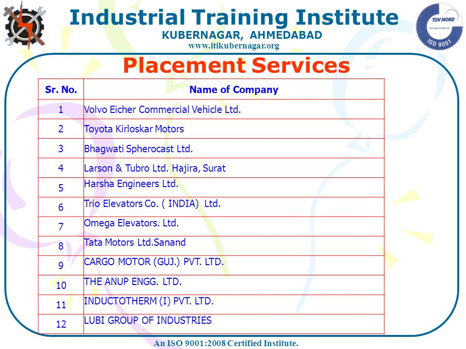 Placement Services Sr. No. Name of Company 1