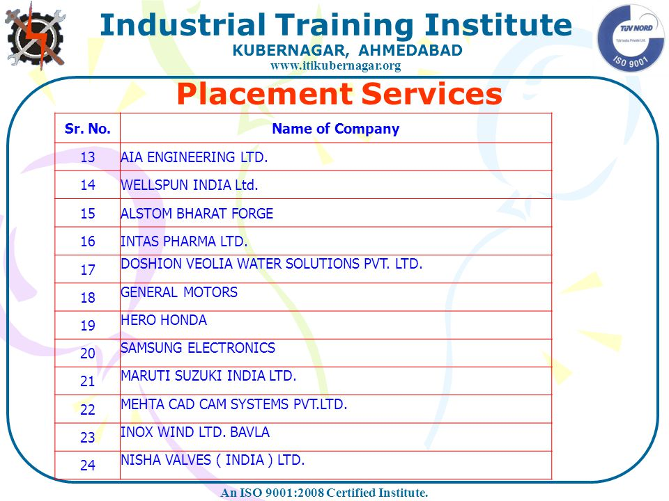 Placement Services Sr. No. Name of Company 13 AIA ENGINEERING LTD. 14