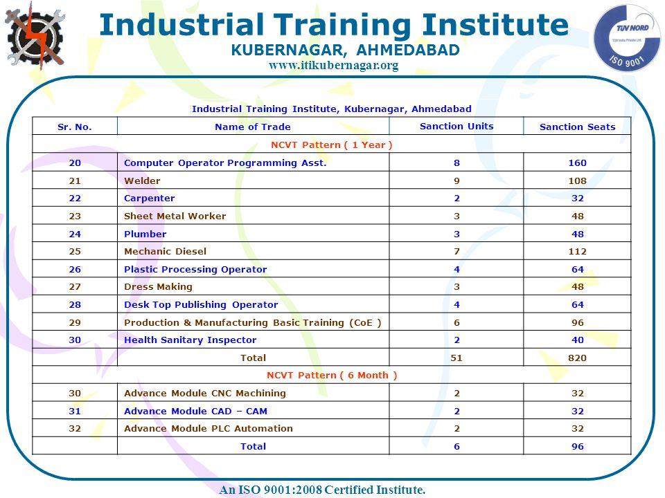 Industrial Training Institute, Kubernagar, Ahmedabad