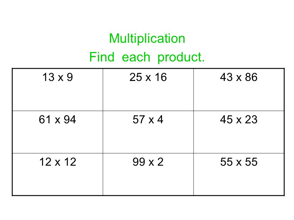 Multiplication Find each product. 13 x 9 25 x 16 43 x 86 61 x 94