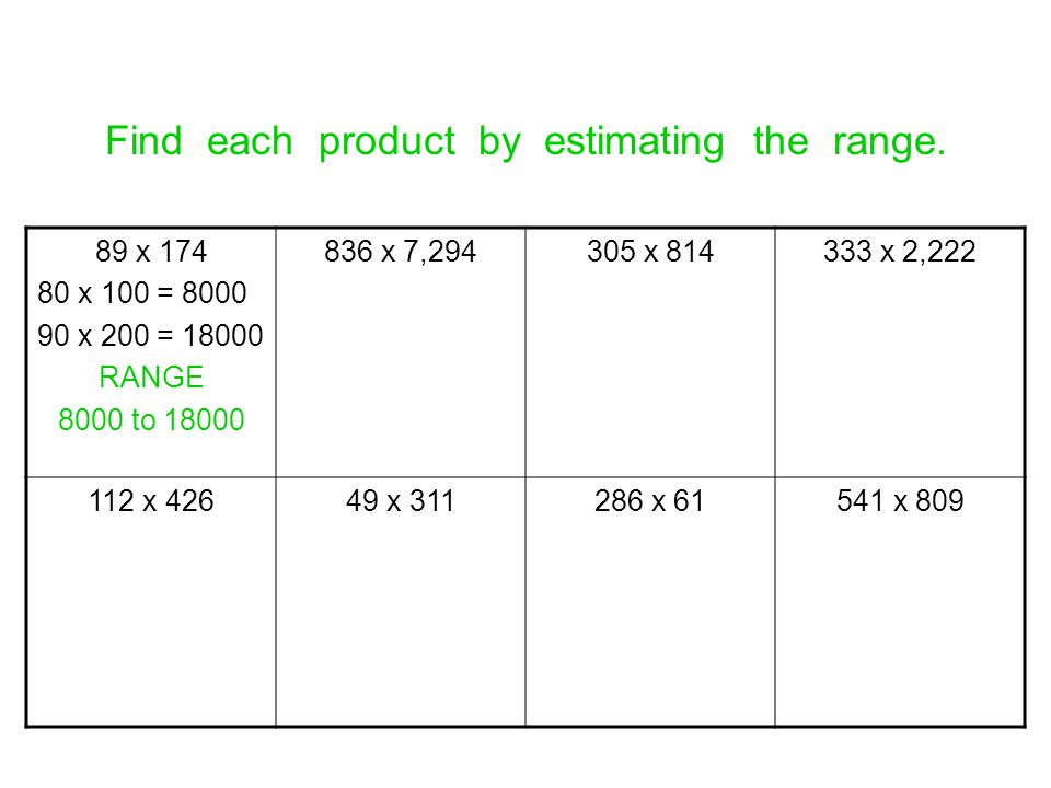 Find each product by estimating the range.