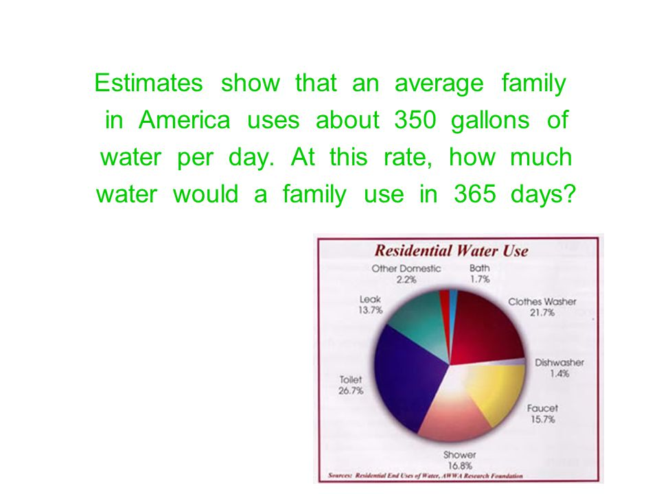 Estimates show that an average family