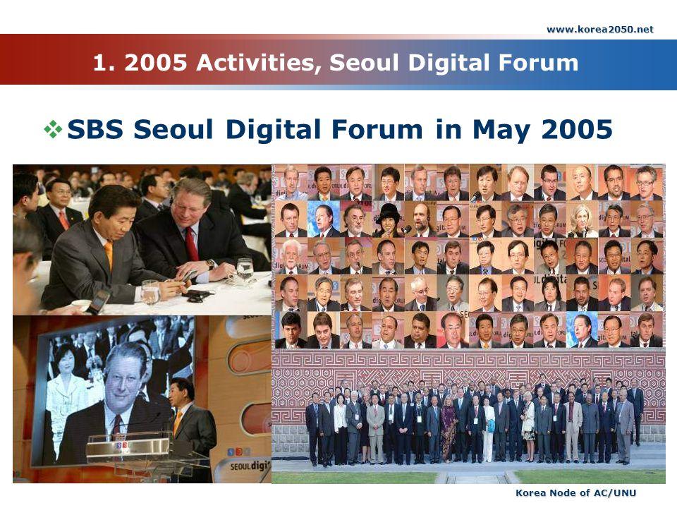 1. 2005 Activities, Seoul Digital Forum