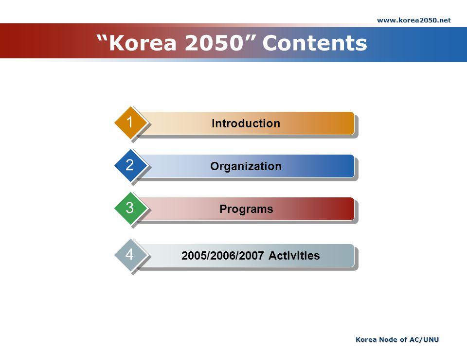 Korea 2050 Contents 1 2 3 4 Introduction Organization Programs