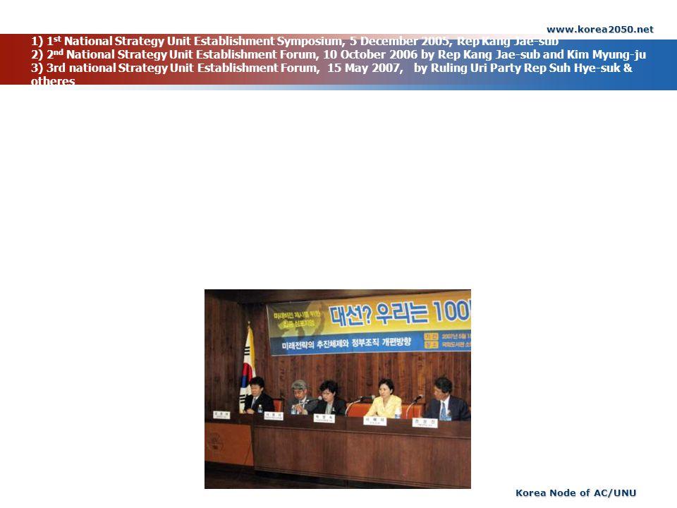 www.korea2050.net