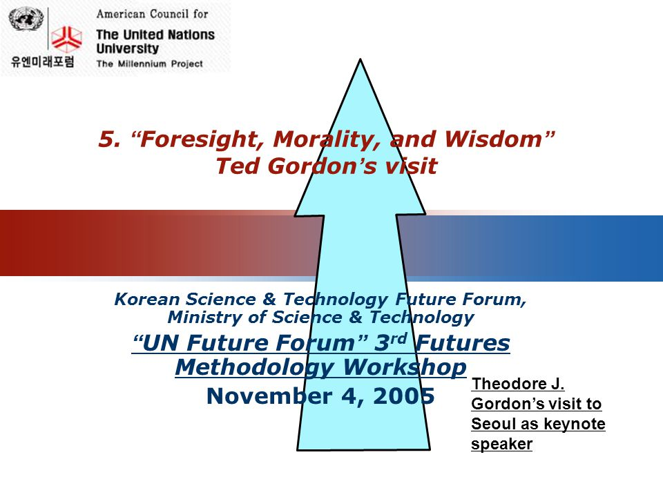 5. Foresight, Morality, and Wisdom Ted Gordon's visit
