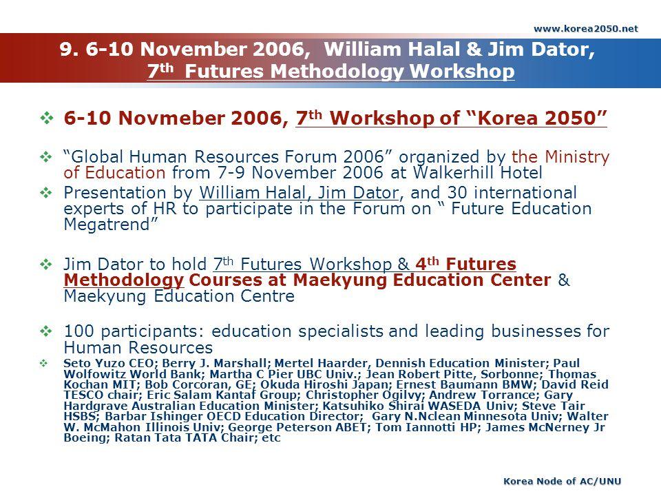 6-10 Novmeber 2006, 7th Workshop of Korea 2050