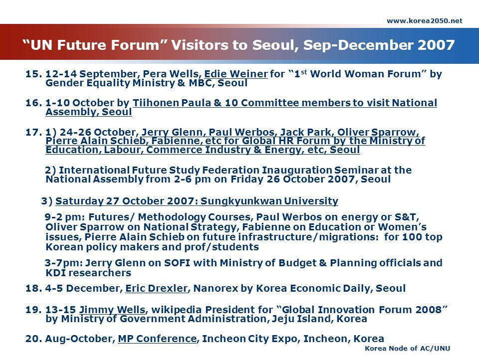 UN Future Forum Visitors to Seoul, Sep-December 2007