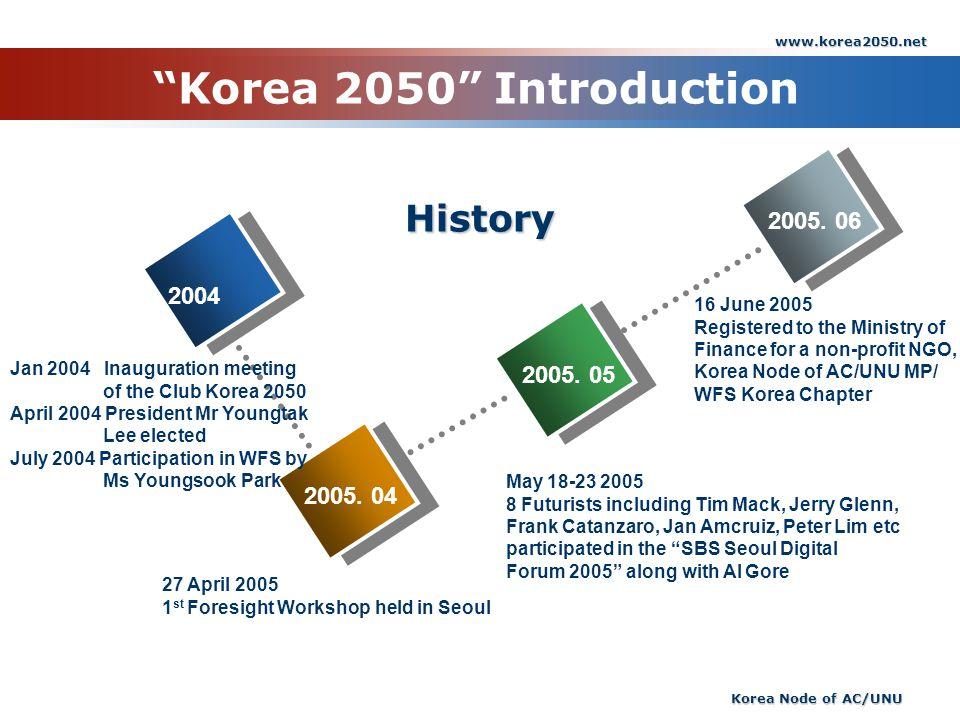 Korea 2050 Introduction History 2005. 06 2004 2005. 05 2005. 04