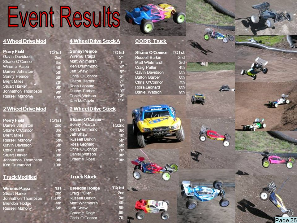 Event Results Page 25 4 Wheel Drive Mod 4 Wheel Drive Stock A