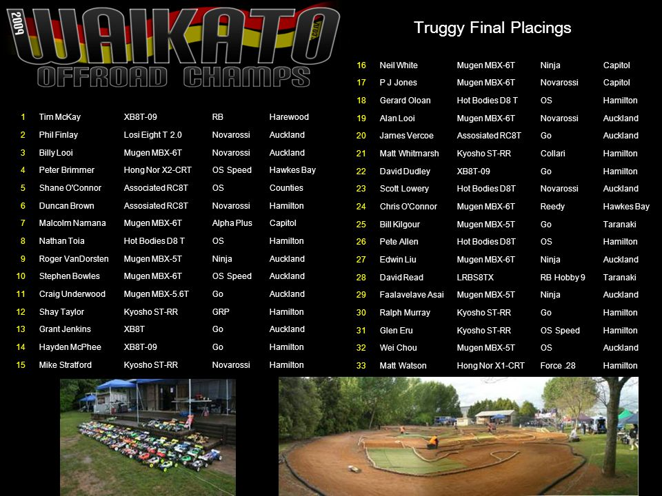 Truggy Final Placings 16 Neil White Mugen MBX-6T Ninja Capitol 17
