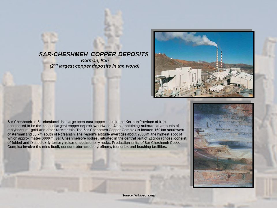 SAR-CHESHMEH COPPER DEPOSITS