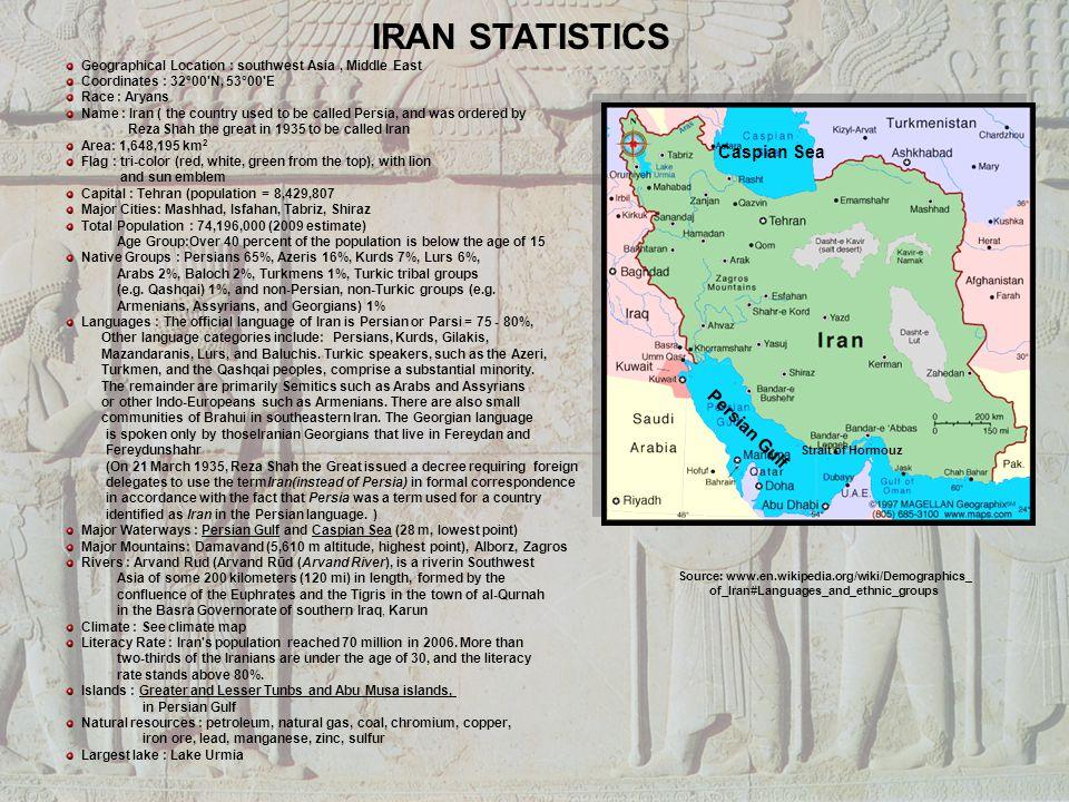 IRAN STATISTICS Caspian Sea Persian Gulf