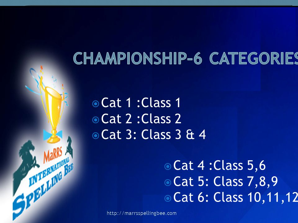 CHAMPIONSHIP–6 CATEGORIES