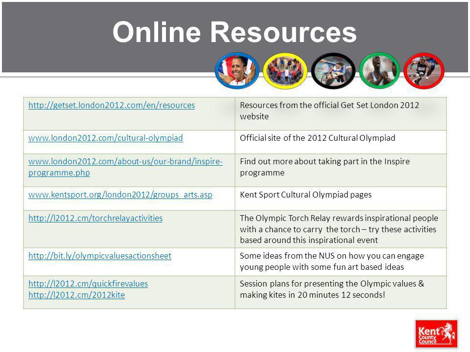 Online Resources http://getset.london2012.com/en/resources