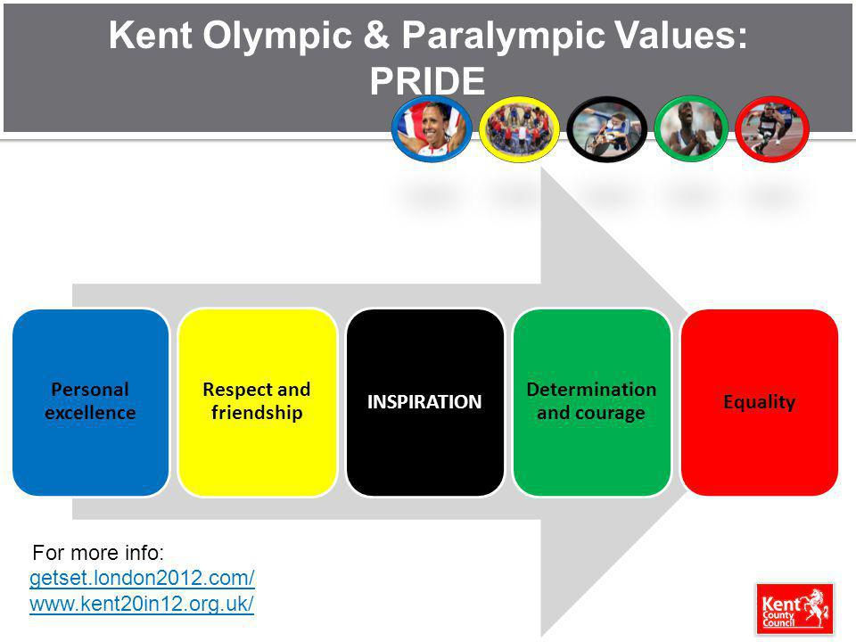 Kent Olympic & Paralympic Values: PRIDE
