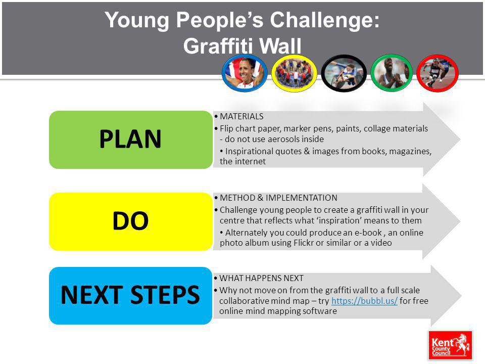 Young People's Challenge: Graffiti Wall
