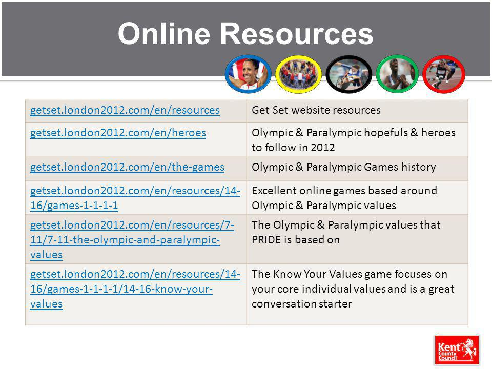 Online Resources getset.london2012.com/en/resources