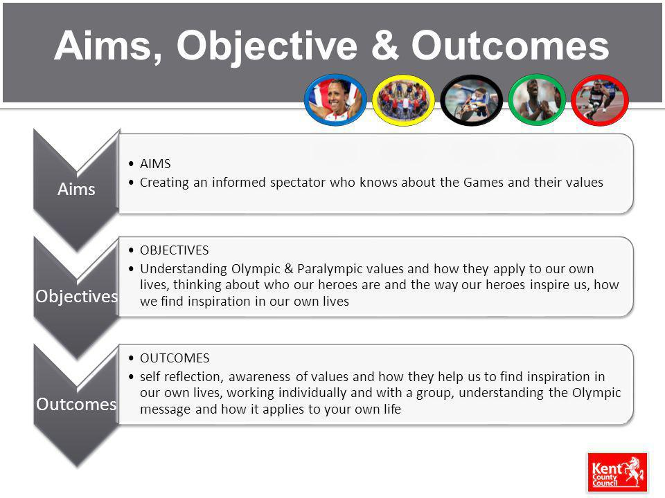 Aims, Objective & Outcomes