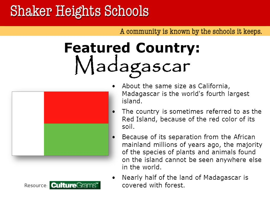 Madagascar Featured Country:
