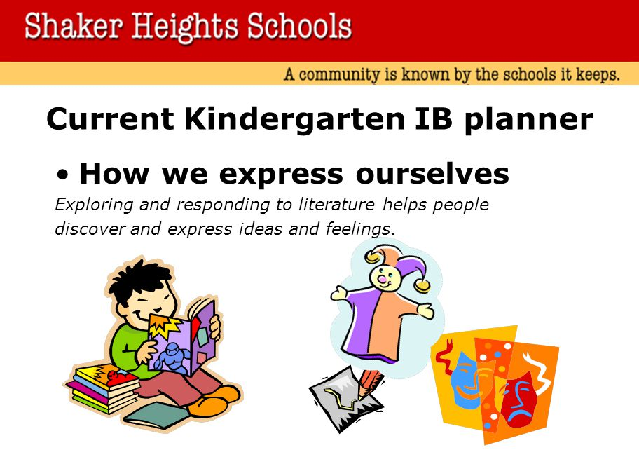 Current Kindergarten IB planner