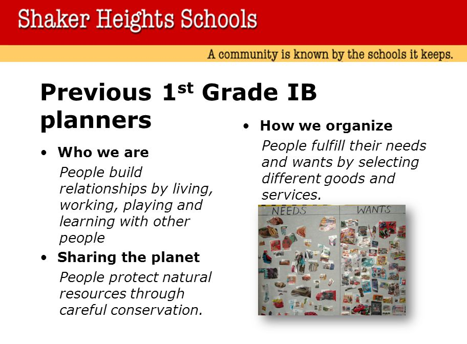 Previous 1st Grade IB planners