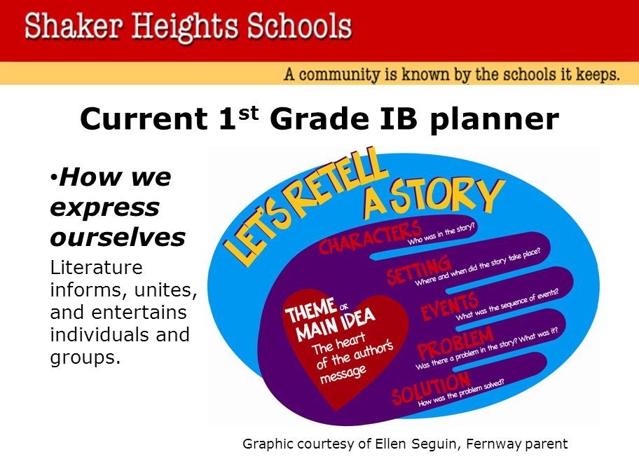 Current 1st Grade IB planner