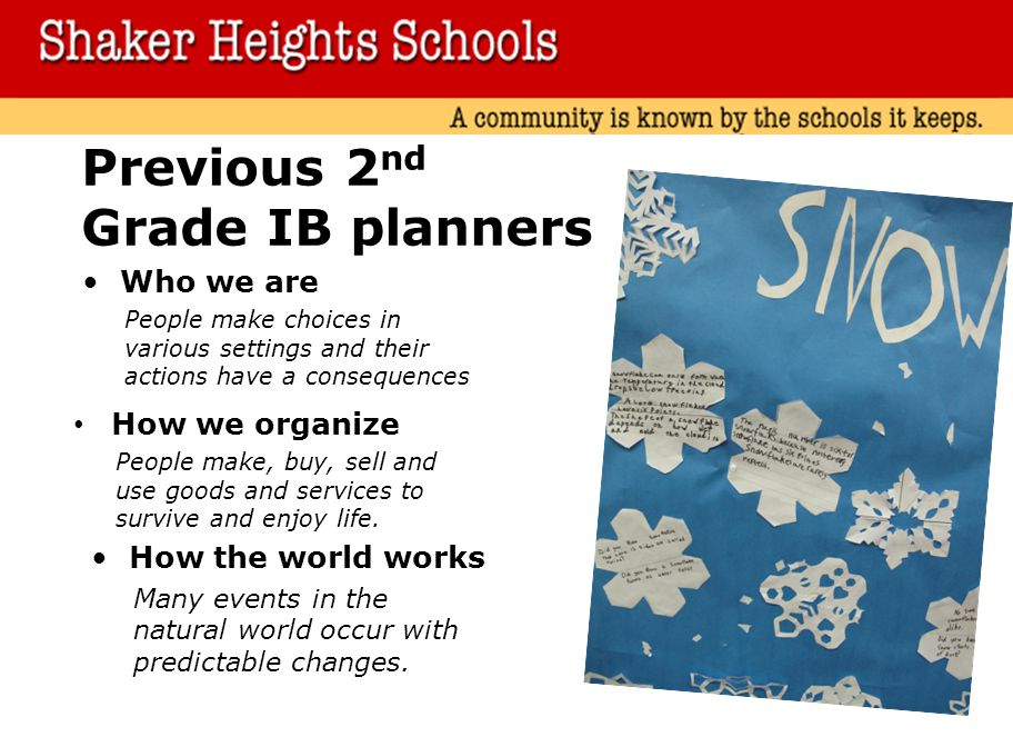 Previous 2nd Grade IB planners