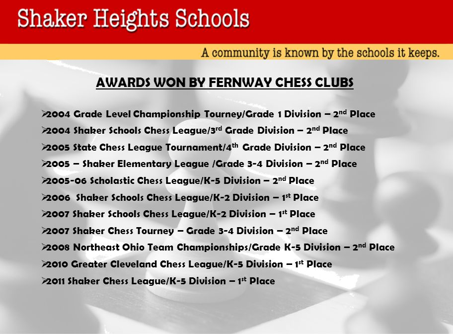 AWARDS WON BY FERNWAY CHESS CLUBS