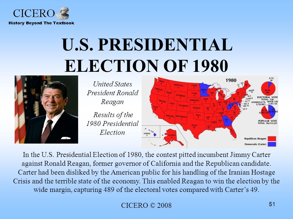 U.S. PRESIDENTIAL ELECTION OF 1980