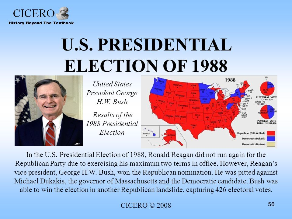 U.S. PRESIDENTIAL ELECTION OF 1988