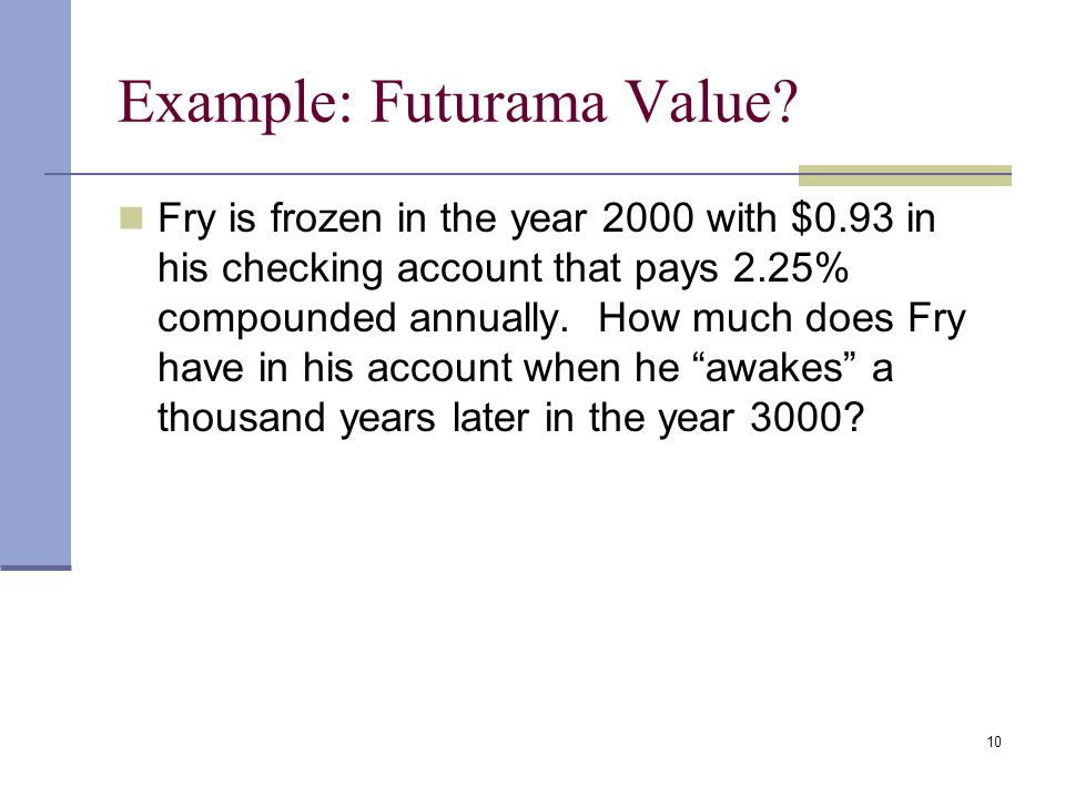 Example: Futurama Value