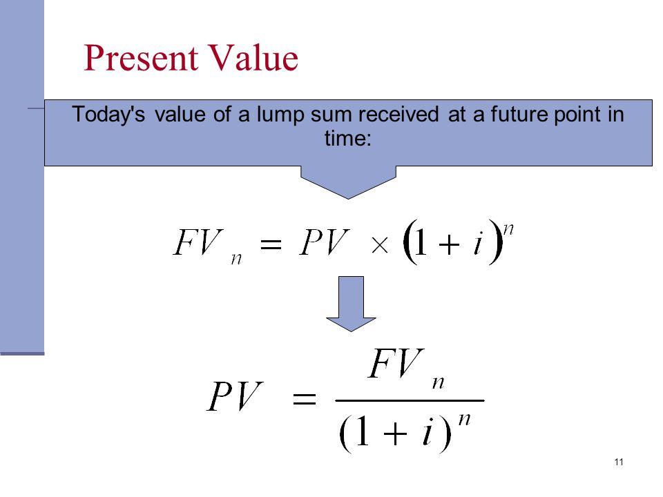 Today s value of a lump sum received at a future point in time: