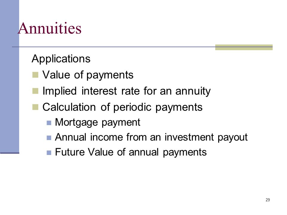 Annuities Applications Value of payments