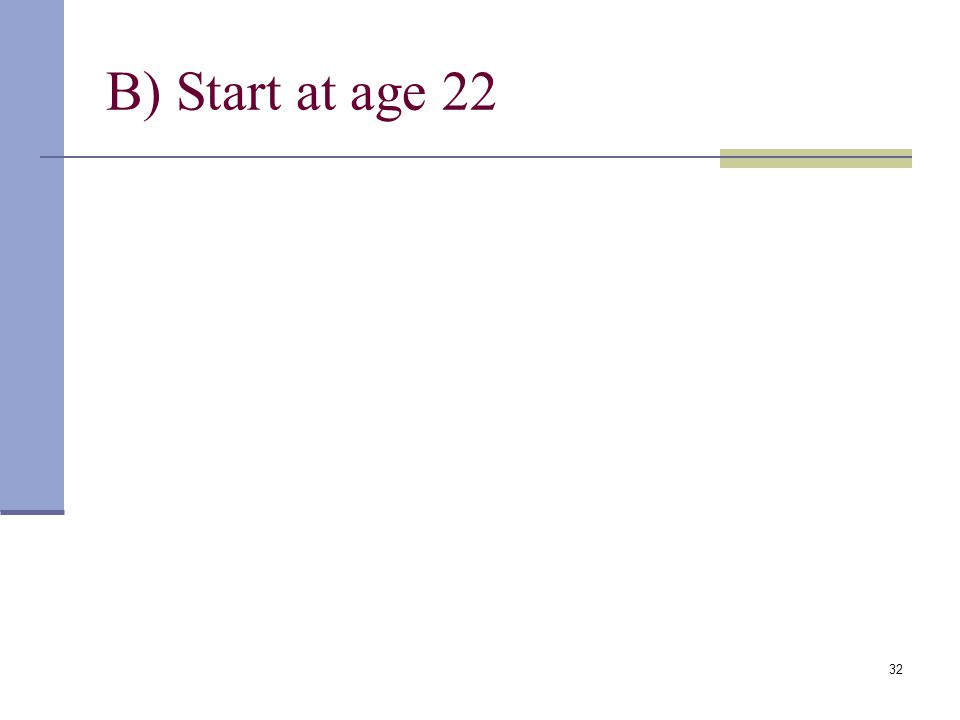 B) Start at age 22