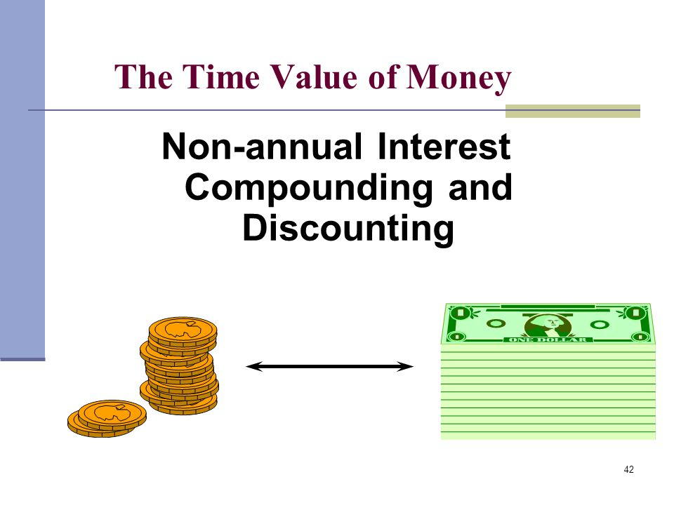 Non-annual Interest Compounding and Discounting