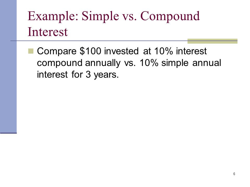Example: Simple vs. Compound Interest